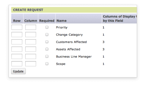 Customising Change Management Request Layout