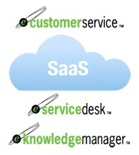 Giva Software as a Service (SaaS)